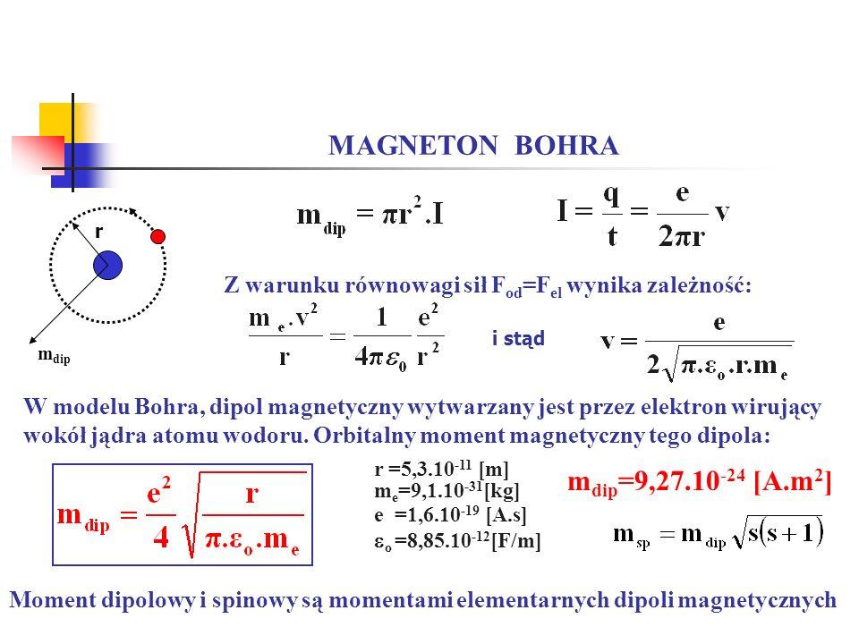 MAGNETON BOHRA mdip=9,27.10-24 [A.m2]
